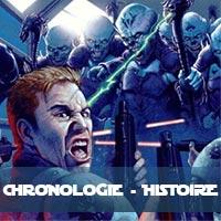chronologie et histoire